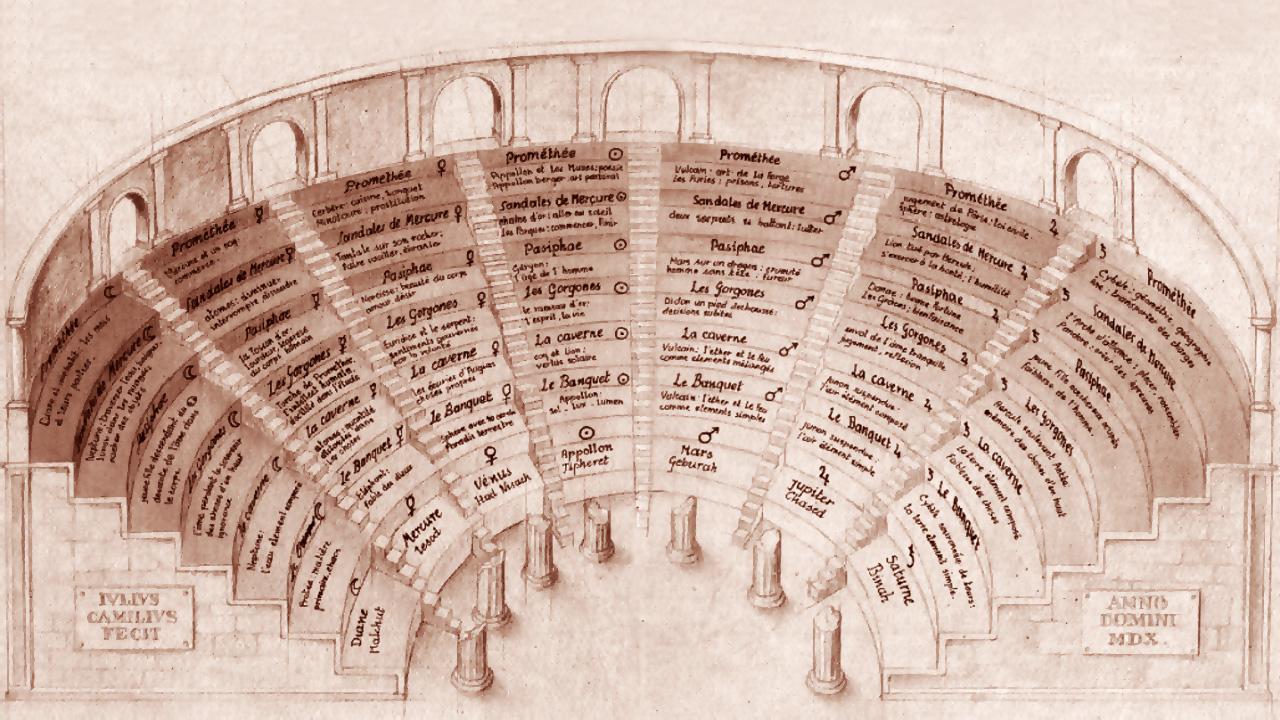 Giulio Camillo – Teatro della Memoria, XVI sec.